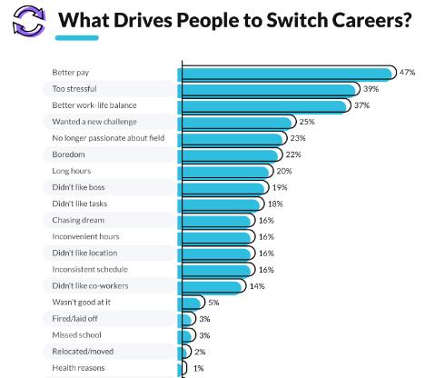 The Joblist Survey